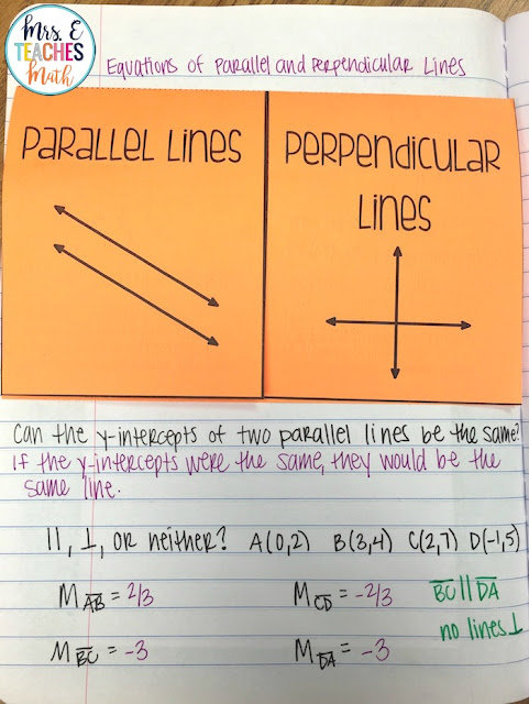 Equations of Parallel and Perpendicular Lines foldable for geometry interactive notebooks