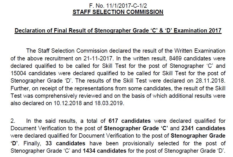 SSC Stenographer Grade C D Examination 2017 Result