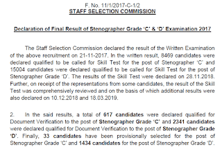 SSC Stenographer 2017 Group C & D Final Result Declared