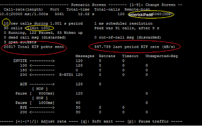 Asterisk Stress testing using SIPp : Asterisk Dimensioning and