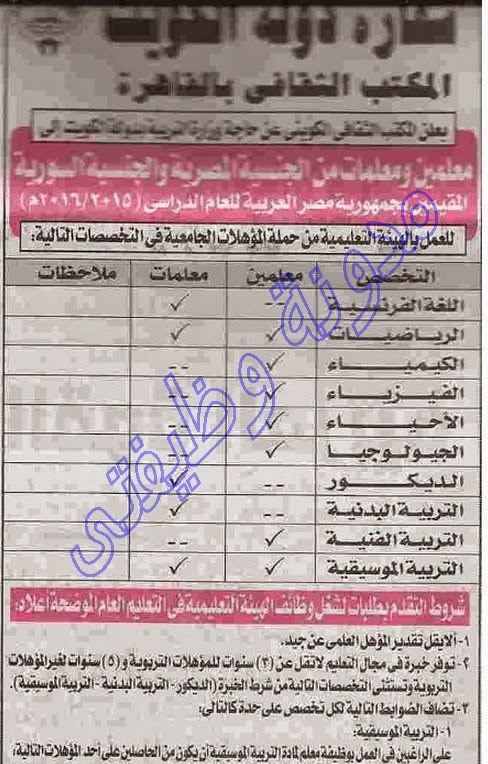 التقدم فى وظائف وزارة التربية والتعليم بالكويت لعام 2015