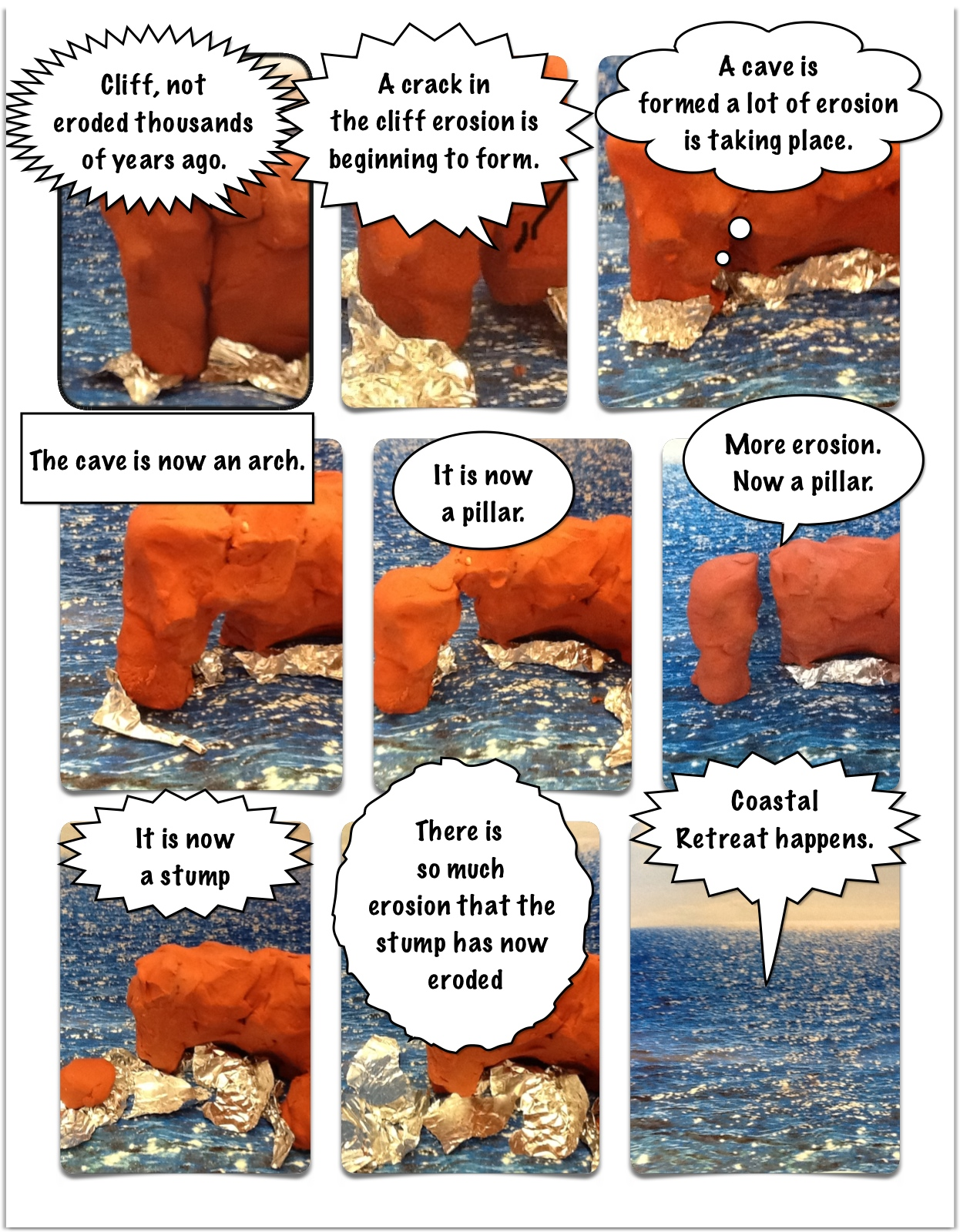 Webber Geography Fantastic Comic Strips