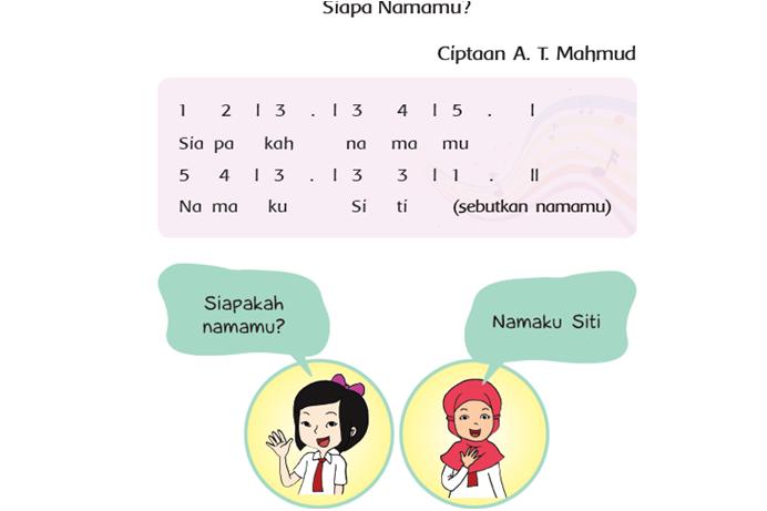 RPP Kurikulum 2013 SD Kelas 1 Tema 1 Subtema 1 Pembelajaran 1 Revisi - Kegiatan Inti