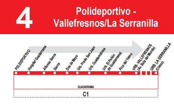 Cambios en autobuses l4 e interurbanos 690 de guadarrama for Oficinas del consorcio de transportes de madrid puesto 2