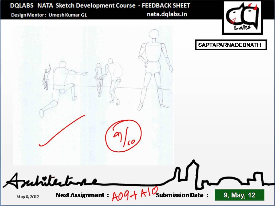 DQLABS Students Work Documentation: Saptaparna Debnath