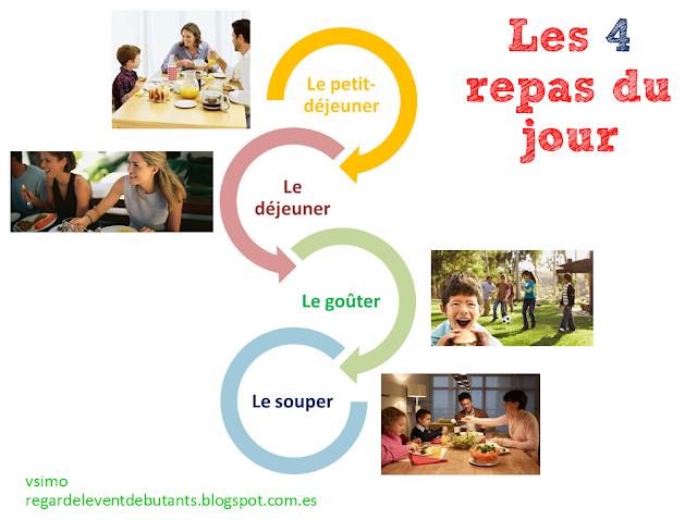Nazwy posiłków - nagłówek - Francuski przy kawie
