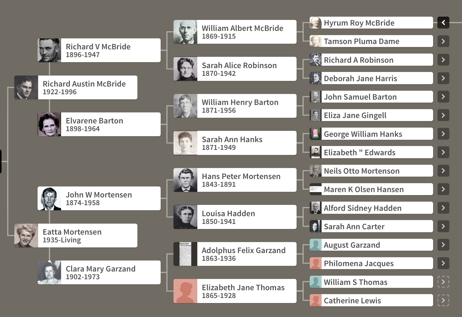ancestors who crossed the united states plains to migrate to utah with the lds church mostly every single name in the right hand column was a pioneer