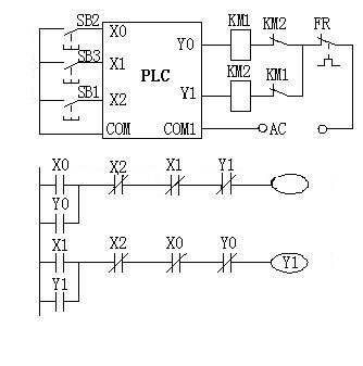 Interlocking functions of PLC program of ladder diagram
