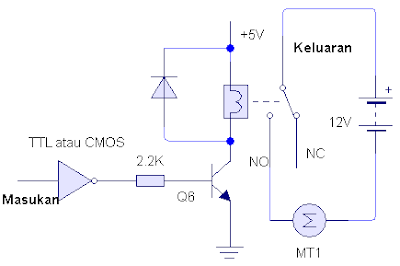 TTL atau CMOS diantarmukakan dengan sebuah motor listrik