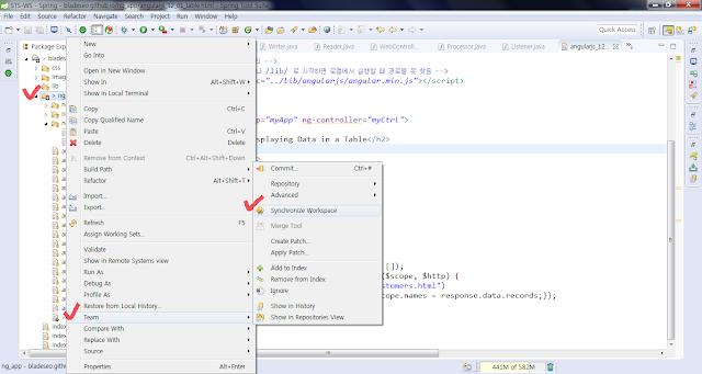 STS/Eclipse : Team -> Synchronize Workspace