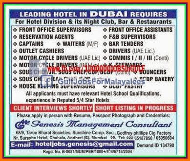 Job Vacancies For A Leading Hotel In Dubai Indian E