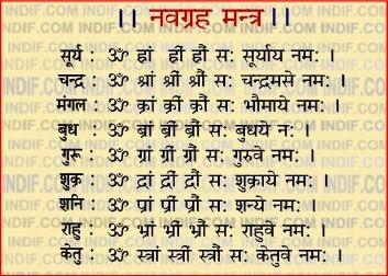 Navgraha Mantras