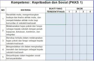 PKKS 1 berisi Tentang Penilaian Kompetensi Kepribadian dan Sosial, https://gurujumi.blogspot.com/