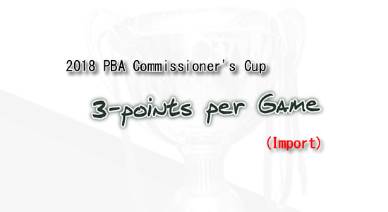 List of 3-Points per game leaders 2018 PBA Commissioner's Cup (Imports)