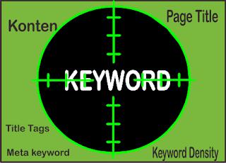 optimasi keyword seo adalah,optimasi keyword seo checker,optimasi keyword seo dasar,optimasi keyword seo surabaya,optimasi keyword seo friendly ,optimasi keyword seo google,optimasi keyword seo itu,optimasi keyword seo murah,optimasi keyword seo plugin,optimasi keyword seo ranking,optimasi keyword seo search,optimasi keyword seo strategy,optimasi keyword seo tool,optimasi keyword seo wordpress,optimasi keyword seo yoast,jasa pembuatan toko online terbaik,jasa toko online profesional,jasa pembuatan website toko online murah,jasa pembuatan toko online murah dan lengkap,jasa pembuatan website toko online murah dan berkualitas,website toko online gratis,jasa pembuatan toko online terpercaya,website toko online terbaik,jasa pembuatan website murah dan berkualitas,jasa pembuatan website toko online,harga jasa pembuatan website,jasa pembuatan website murah jakarta,jasa pembuatan website profesional,jasa pembuatan website surabaya,jasa pembuatan website jakarta,jasa pembuatan website toko online murah dan berkualitas ,jasa bikin blog toko online,jasa blog toko online murah,jasa buat blog toko online,jasa buat blog toko online cpns ,jasa buat blog toko online elektronik ,jasa buat blog toko online free,jasa buat blog toko online gratis,jasa buat blog toko online handphone ,jasa buat blog toko online indonesia,jasa buat blog toko online murah ,jasa buat blog toko online ngawi,jasa buat blog toko online ntb,jasa buat blog toko online resmi,jasa buat blog toko online terpercaya ,jasa buat blog toko online unik ,jasa buat blog toko online wordpress ,jasa buat blog toko online yogyakarta,jasa pembuatan blog toko online,jasa pembuatan blog toko online murah