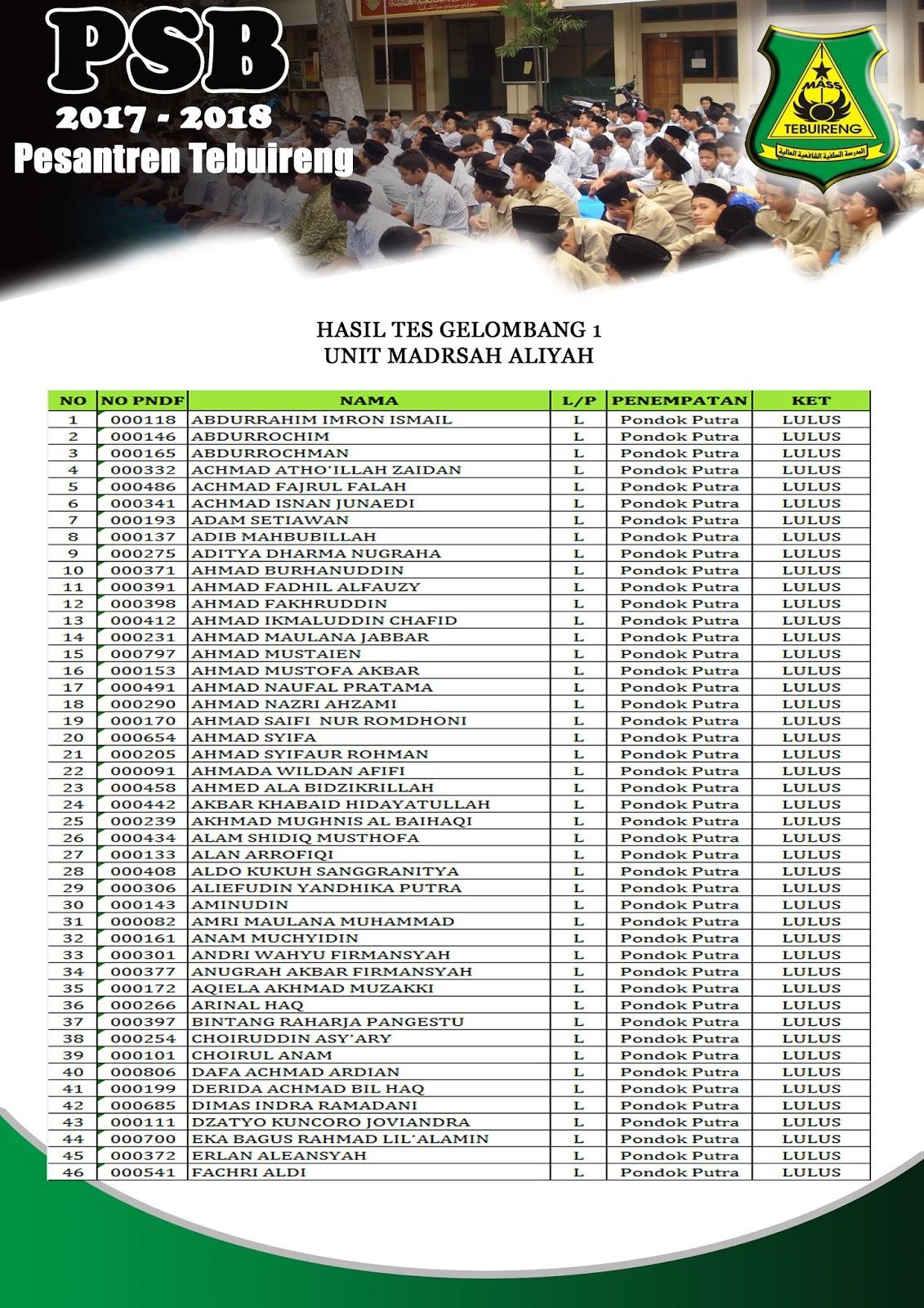 Madrasah Aliyah Putra 1