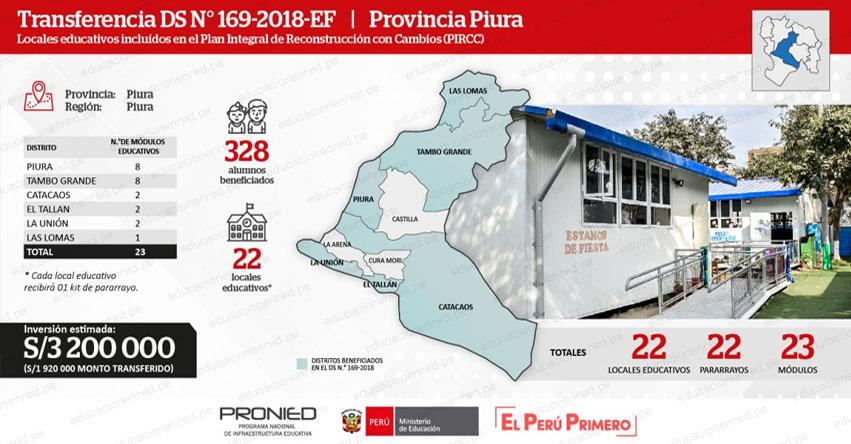 PRONIED invertirá más de 3 millones de soles para instalación de módulos educativos en colegios de la provincia de Piura - www.pronied.gob.pe