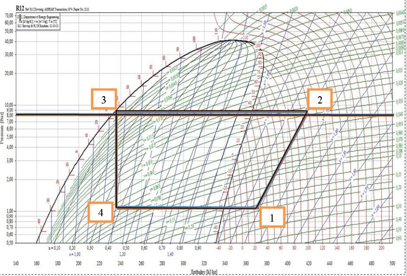 Heat pump lensa teknik begitu juga pada pengaturan fan speed control 2 dan 1 dapat diketahui nilai masing masing tekanan temperature dan entalpi berdasarkan tabel kompilasi ccuart Images