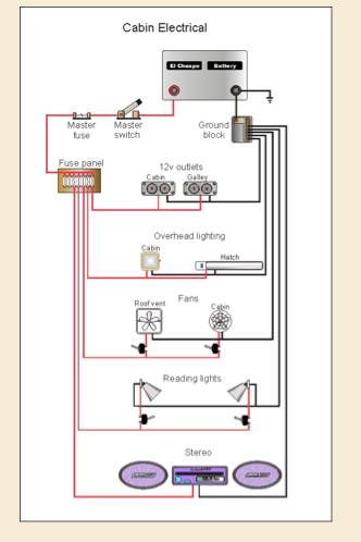 Teardrop Camper Wiring Diagram Delco Alternator External Regulator Todd S Blog Electrical System Beginning Stages The Second Shows Her Circuit Layout I Will Have Essentially Same Except That Not A Radio Installed Reading Through Step By