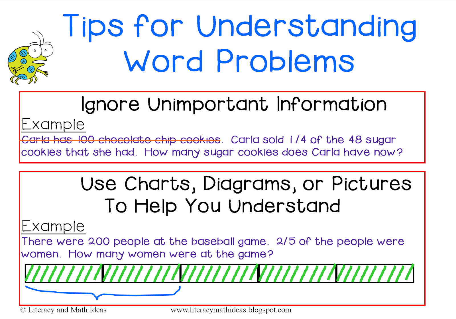 Literacy Amp Math Ideas Tips For Understanding Word Problems