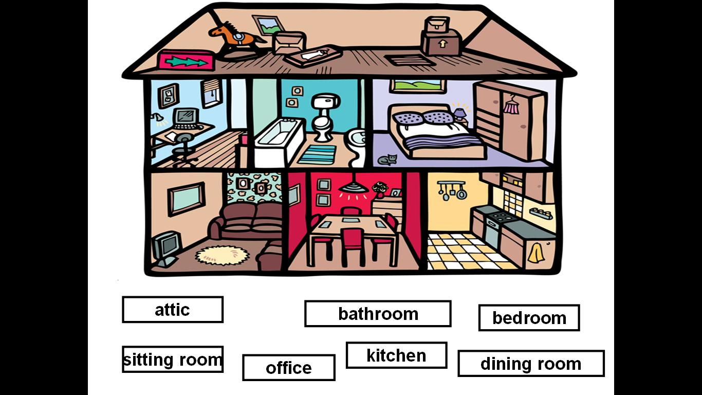 What Room Is The Soul Of Your House