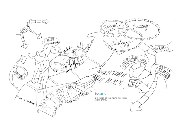 .sustainablesenipeople.: paragraph 7::Eco-City Concept and