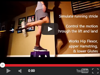 Hip Strengthening Video