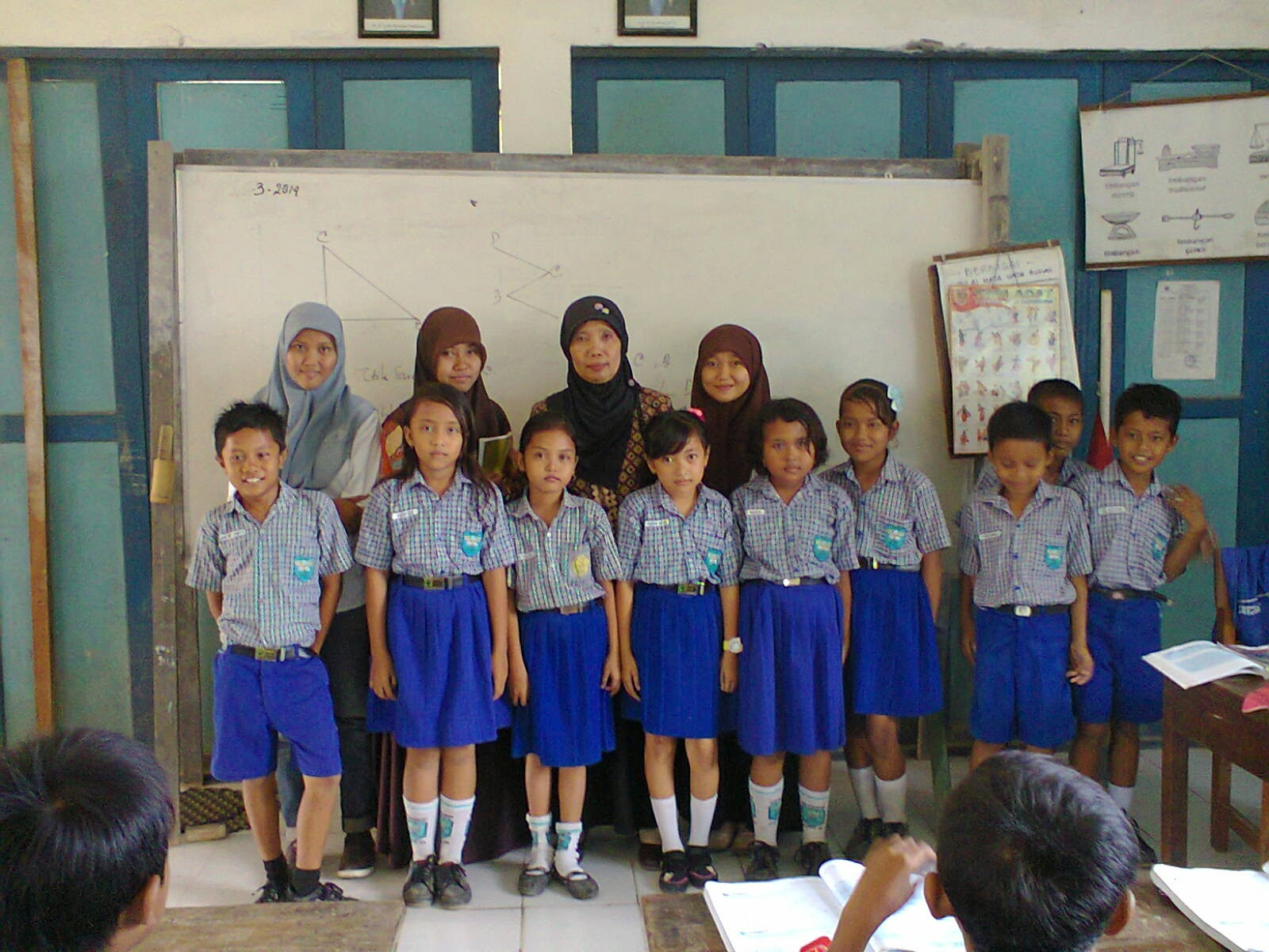 Muslimah Istimewa Laporan Observasi Pembelajaran Pkn Di Sekolah Dasar