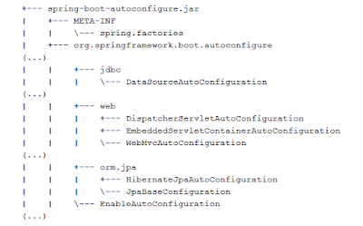 Spring Boot Features - Auto Configuration