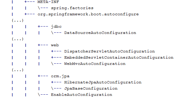 Top 5 Spring Boot Features Java Developers Should Know