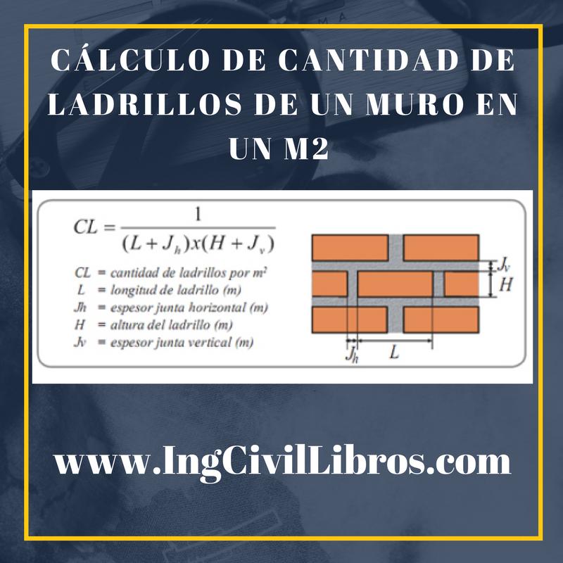 Cálculo de Cantidad de Ladrillos en un m2 de Muro