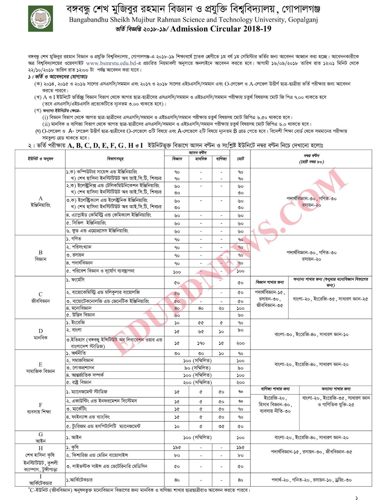 Bangabandhu Sheikh Mujibur Rahman Science & Technology University Admission Test Circular Notice 2018-19