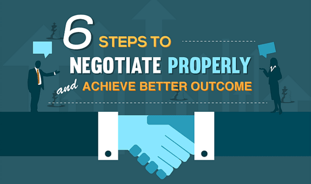6 Steps to Negotiate Properly and Achieve Better Outcome