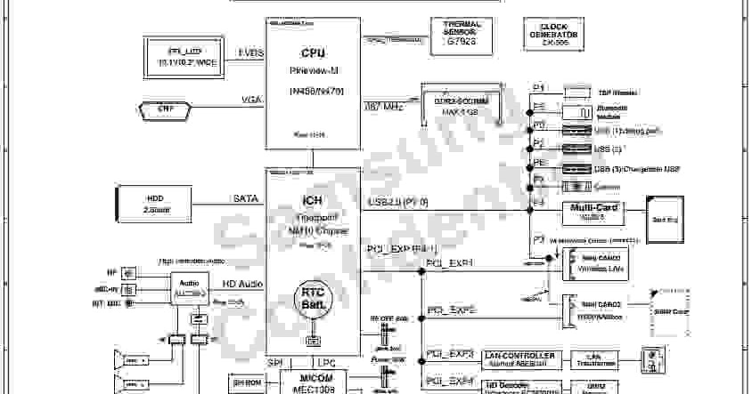 Samsung N220  N210  N150  Nb30 Schematic Diagram