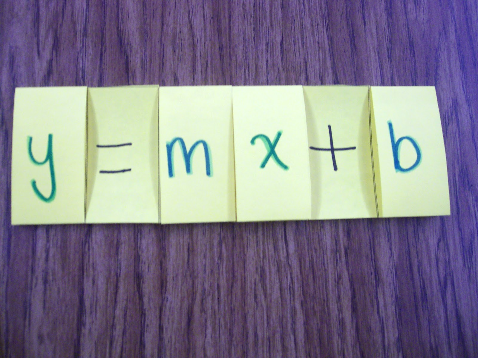 Slope Intercept Foldable Y = Mx + B Y Equals Mx Plus B Outside Of Foldable