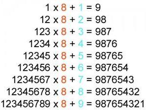 Keajaiban Angka-angka dalam Matematika