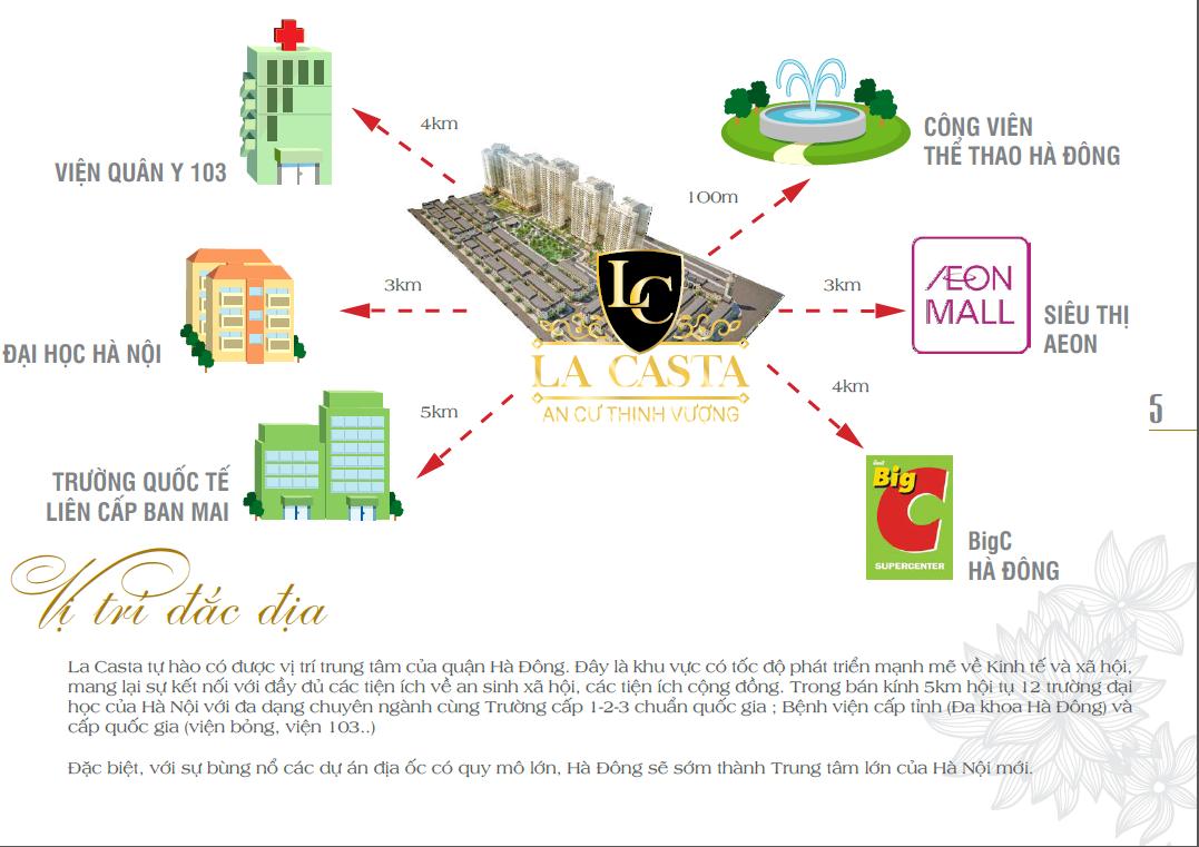 Liên kết tiện ích lân cận của La Casta