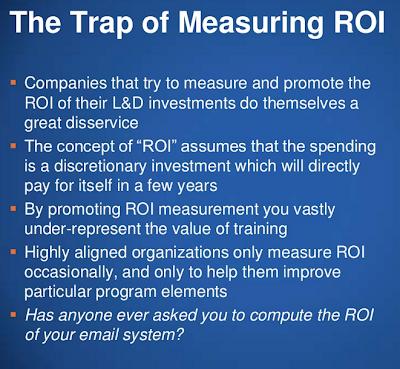 Ловушка измерения ROI