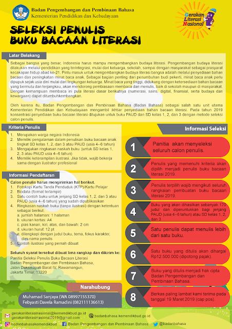 Petunjuk Teknis (Juknis) Seleksi Penulis Buku Bacaan Literasi 2019 (Badan Bahasa Kemdikbud), tomatalikuang.com