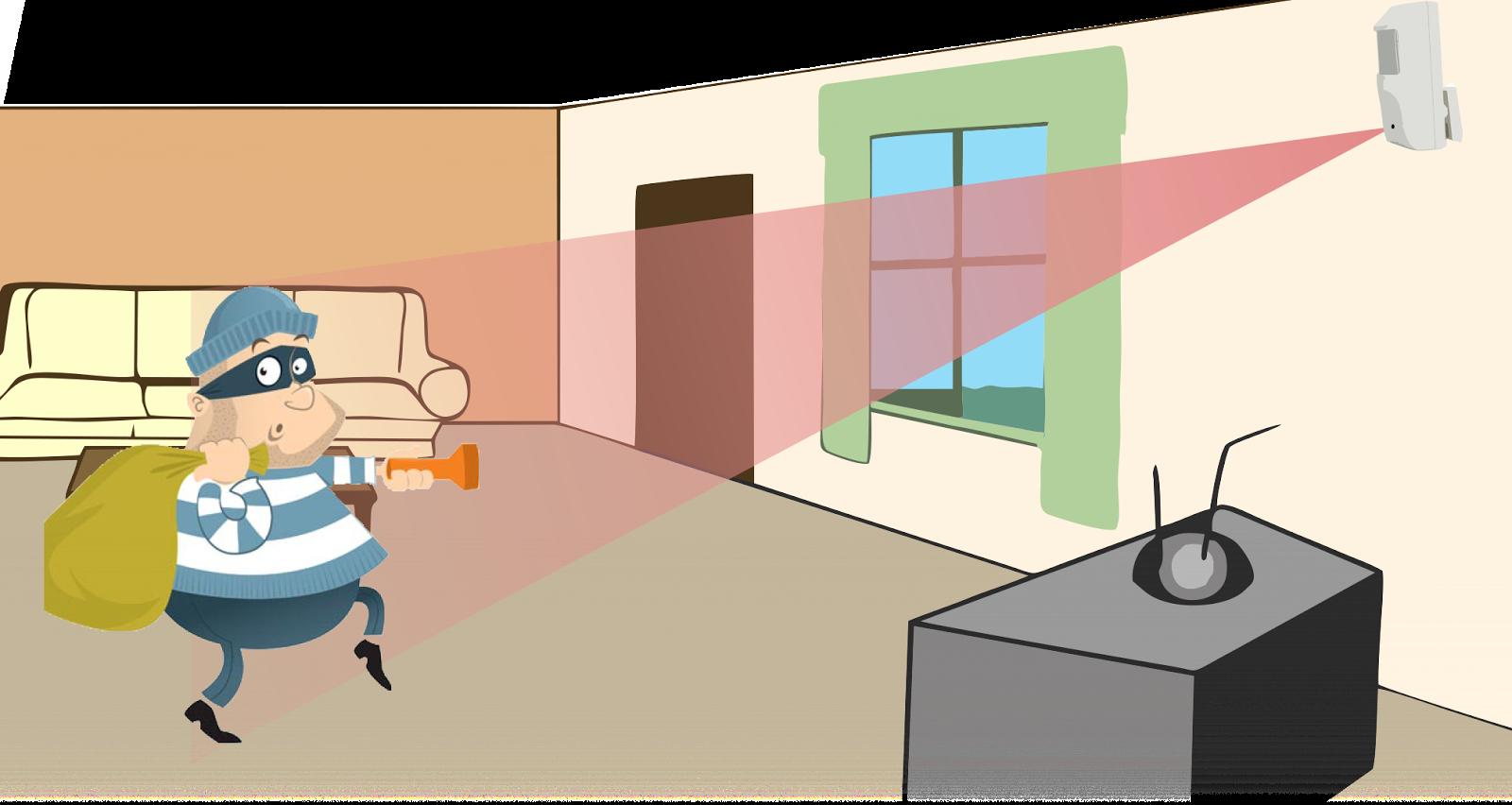 Choose Ip Based Hidden Camera To Improve Your Home Security A Blog Pir Sensor System E69caae591bde5908d 1 28229
