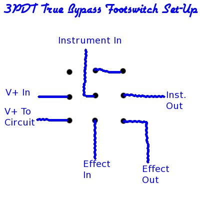 dylan palme 39 s d i y how to set up a 3pdt footswitch for true bypass. Black Bedroom Furniture Sets. Home Design Ideas