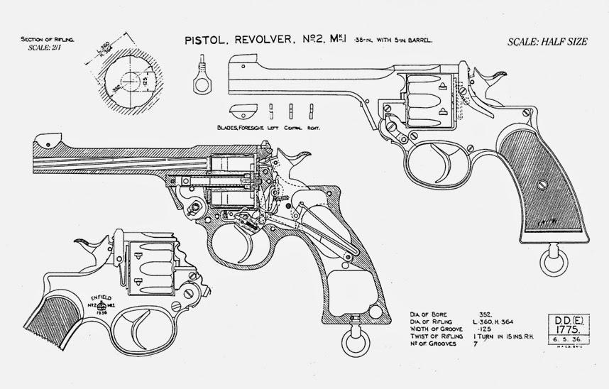 the no  2 mk  i revolver