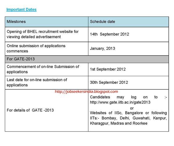 Resume Format Kerala Sample Customer Service Resume