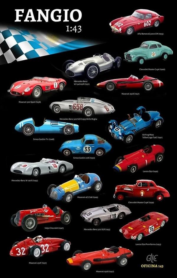Colección de autos a escala: Museo Fangio Argentina (La Nación)