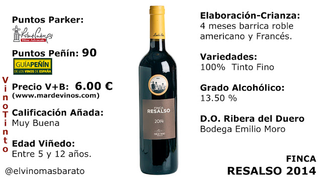 Comprar vino tinto Finca Resalso 2014 de bodegas emilio moro