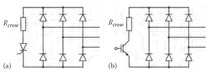POWER ELECTRONICS FOR CONTROL AND GRID INTEGRATION OF WIND