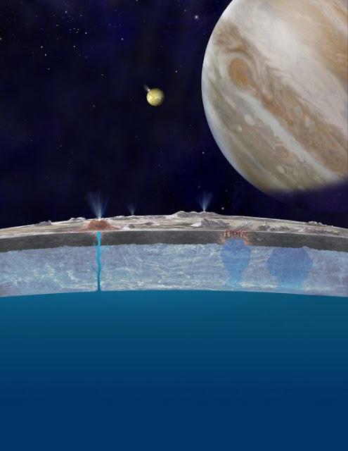 La NASA hará un anuncio sorprendente sobre Europa el lunes