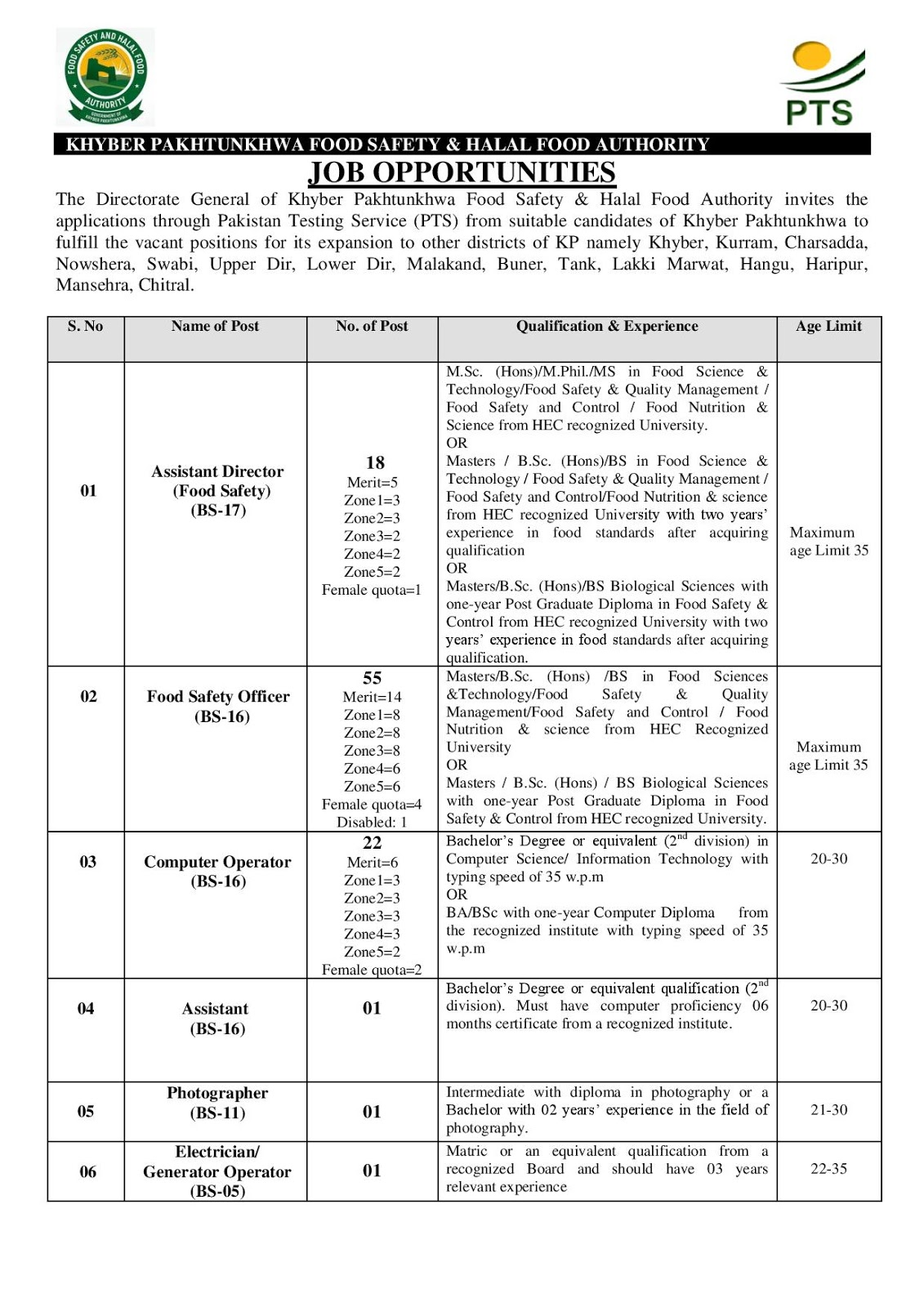 PTS Food Safety Officer Jobs Syllabus MCQs Papers | Download PPSC
