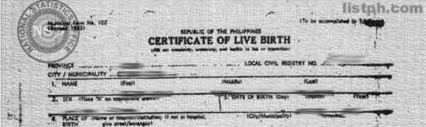 List of Requirements When Getting Birth Certificate