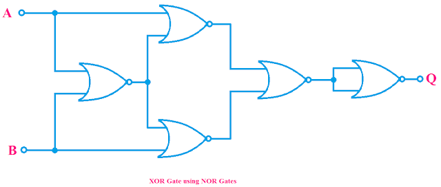Exclusive OR (XOR) Gate using NOR Gates